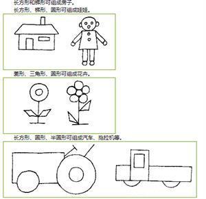 幼儿学习简笔画的步骤,小朋友们都喜欢画画,看到别人三笔两笔就画出一