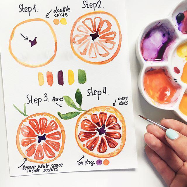 水彩橘子作画步骤