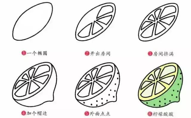 温馨提醒:水果的形状多种多样,大家可以看到一种水果可以有多种